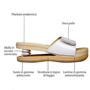 zoccoli-con-molla